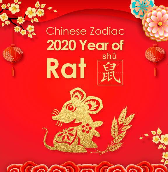 год крысы гороскоп 2020